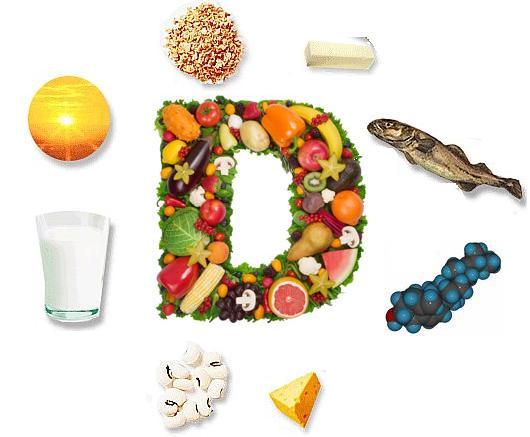 Витамины для связок и костей
